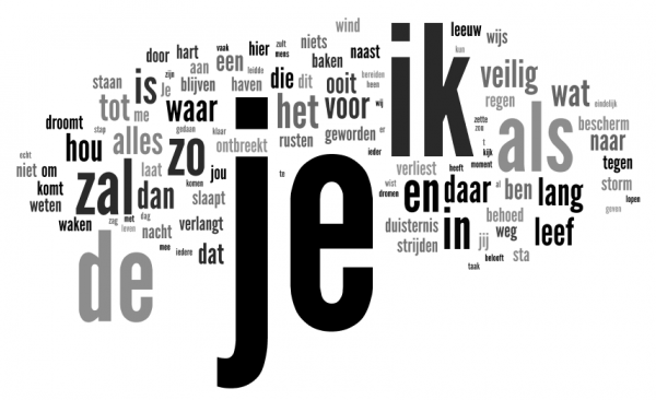 Surinamers blijken een beperkte woordenschat te hebben