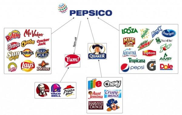 Pepsico nieuwe sponsor UEFA Champions league