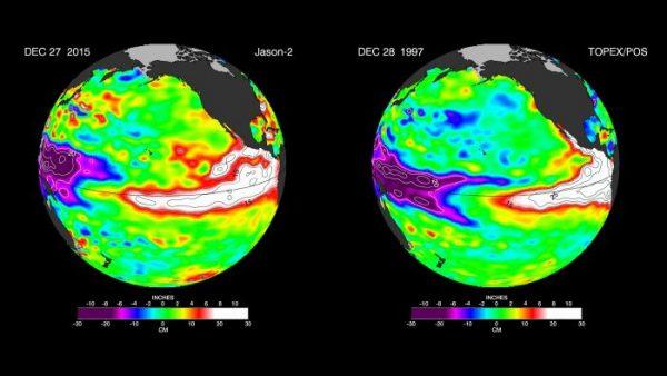 El Niño treft wereldwijd vooral allerarmsten